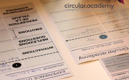 CIRCULAR ACADEMY: FACILITATING THE TRANSITION OF SMES TOWARDS CIRCULAR ECONOMY